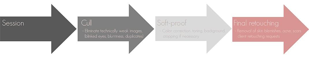 Editing-Workflow-copy