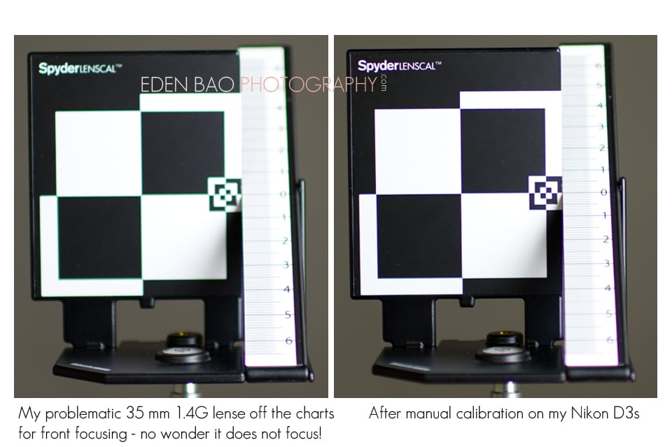 Before and After Calibration of Nikkor 35mm